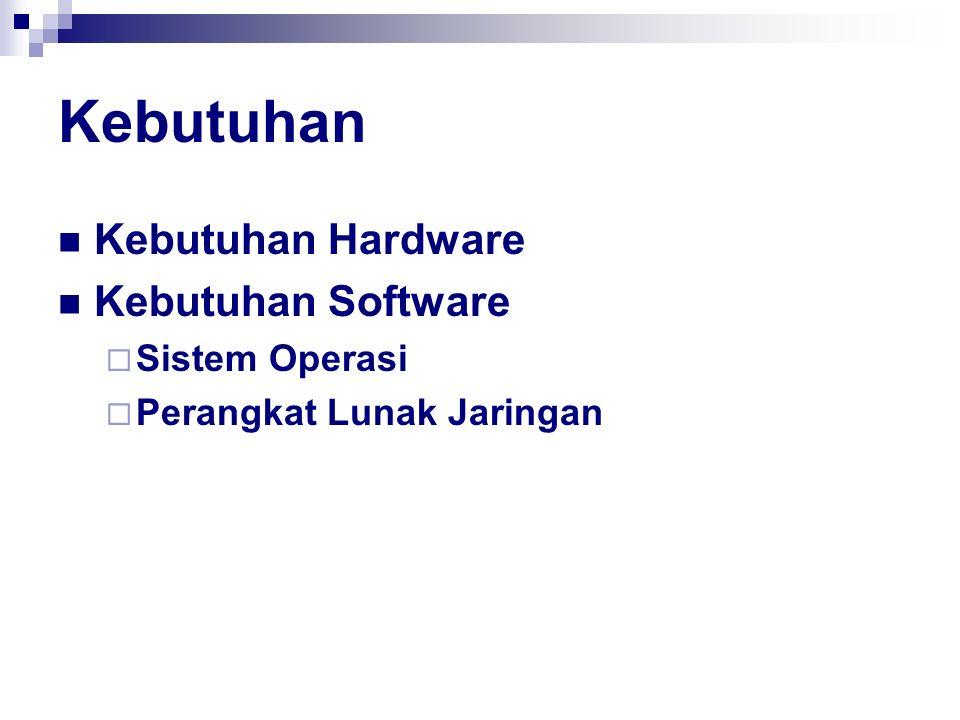 Kebutuhan Kebutuhan Hardware Kebutuhan Software Sistem Operasi