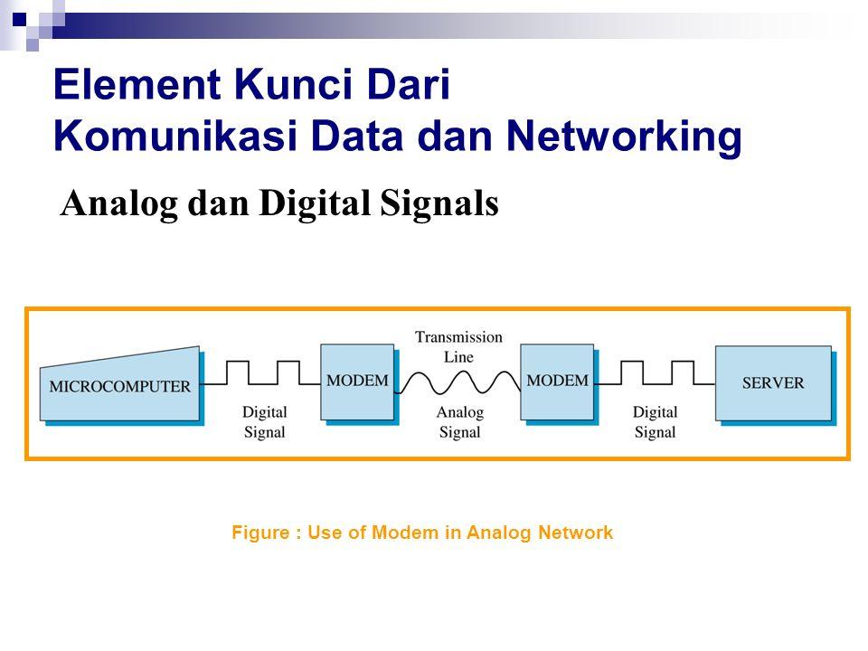 Element Kunci Dari Komunikasi Data dan Networking