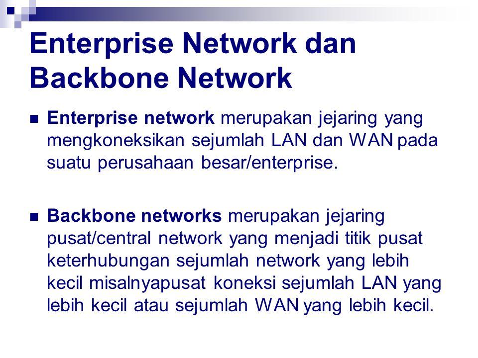 Enterprise Network dan Backbone Network