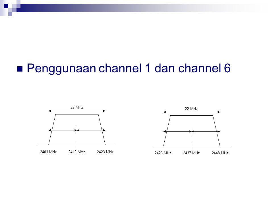 Penggunaan channel 1 dan channel 6