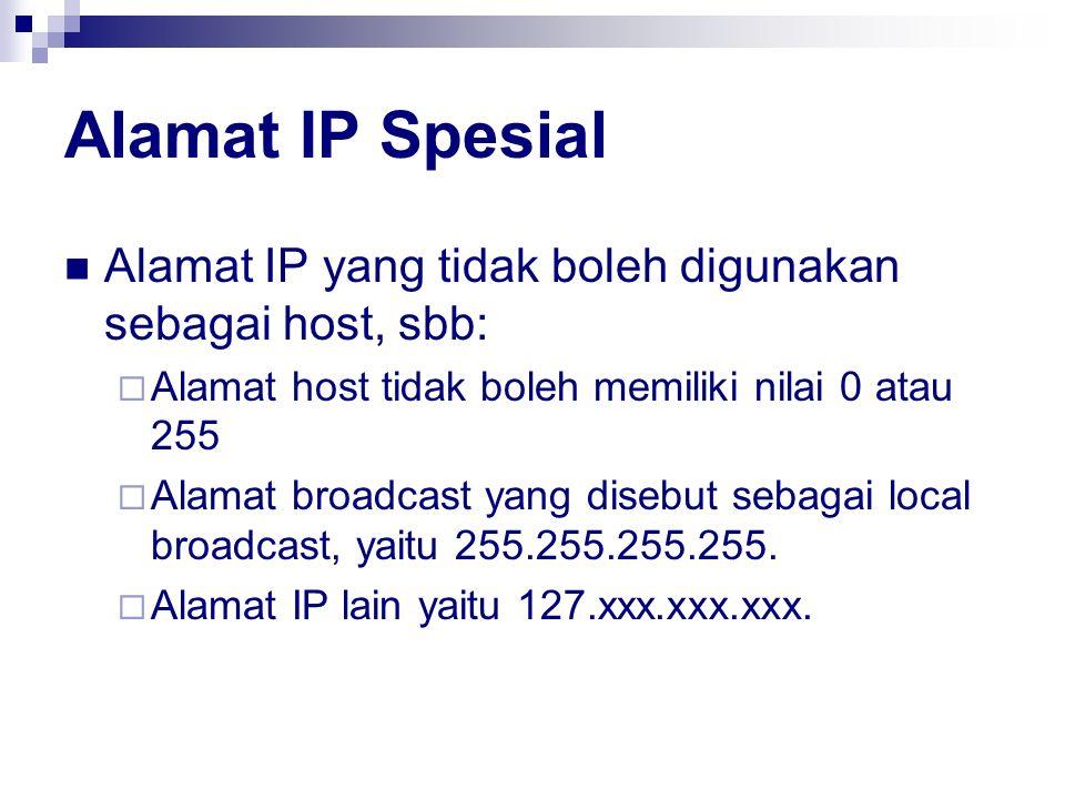 Alamat IP Spesial Alamat IP yang tidak boleh digunakan sebagai host, sbb: Alamat host tidak boleh memiliki nilai 0 atau 255.