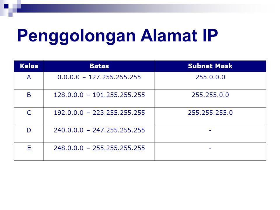 Penggolongan Alamat IP