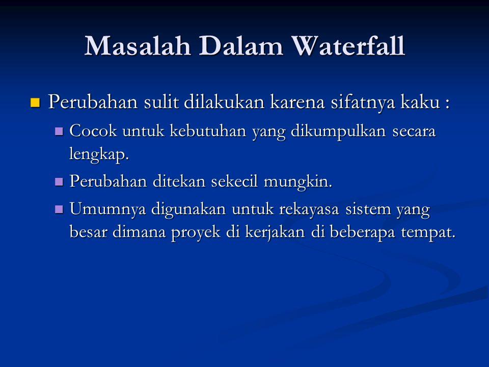 Masalah Dalam Waterfall