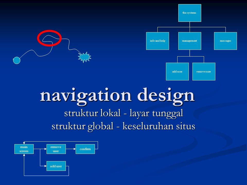 struktur lokal - layar tunggal struktur global - keseluruhan situs