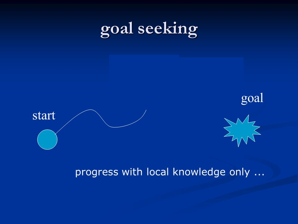 goal seeking goal start progress with local knowledge only ...