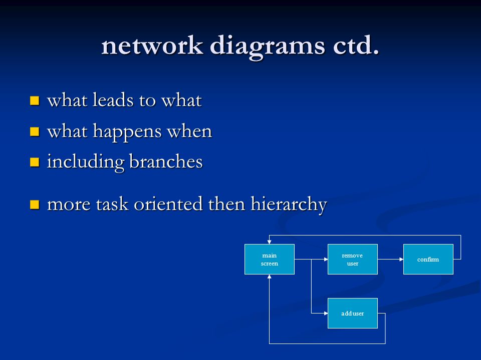 network diagrams ctd. what leads to what what happens when