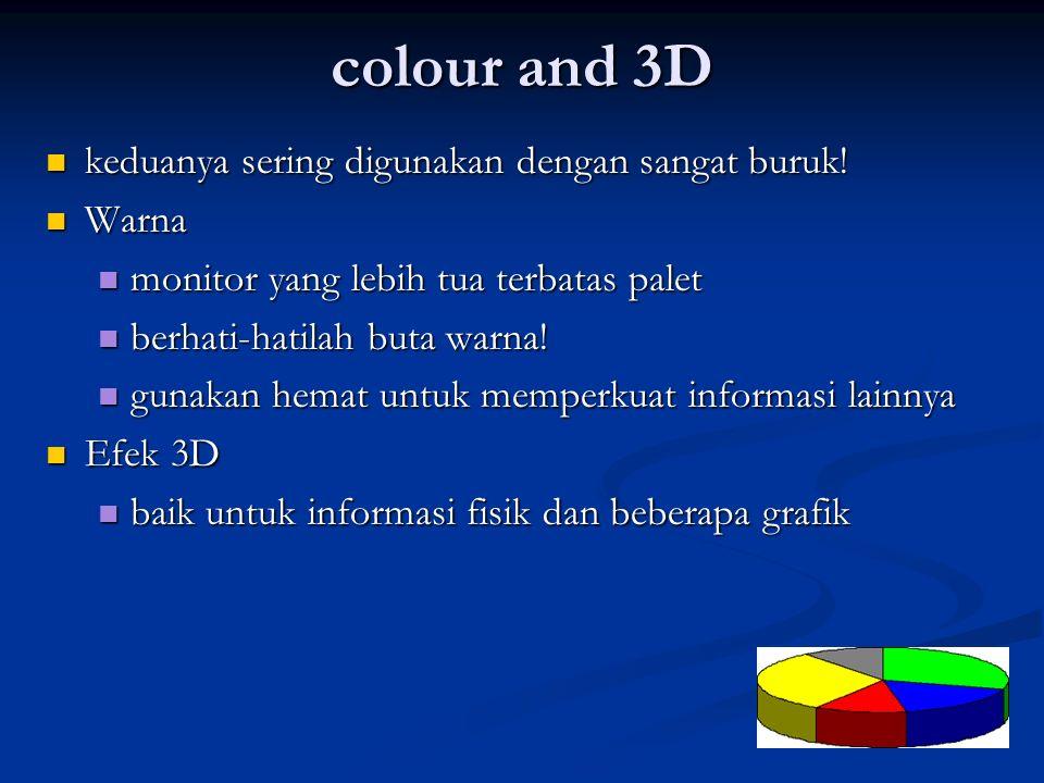 colour and 3D keduanya sering digunakan dengan sangat buruk! Warna