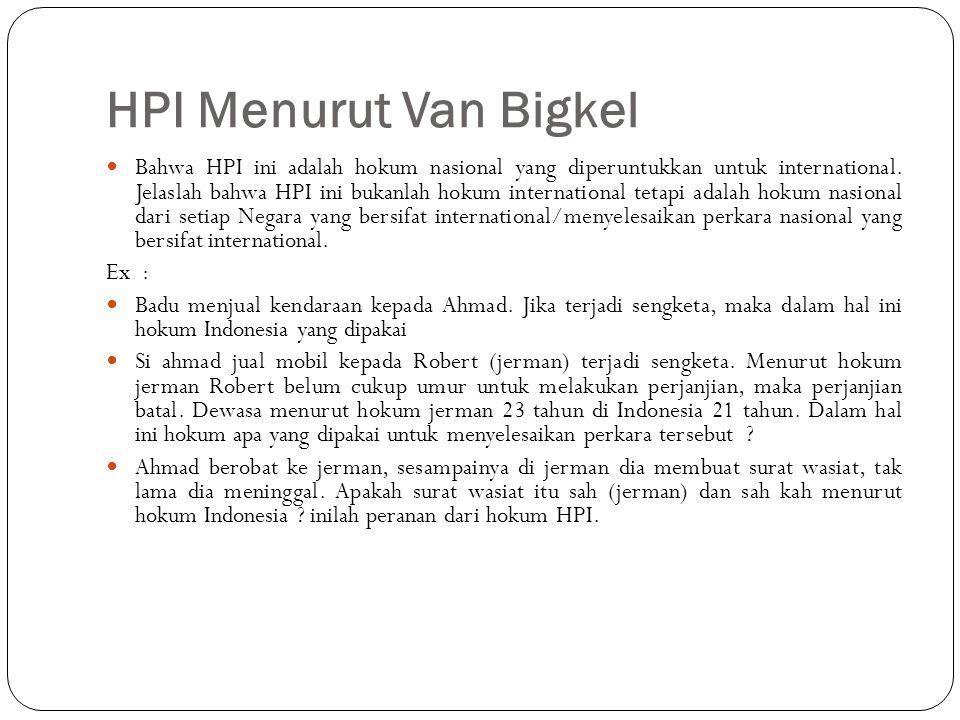 HPI Menurut Van Bigkel
