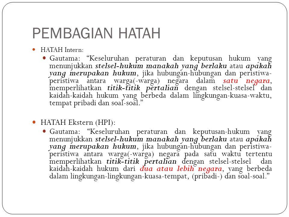 PEMBAGIAN HATAH HATAH Intern: