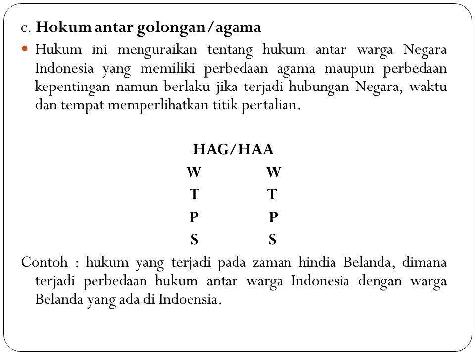 c. Hokum antar golongan/agama