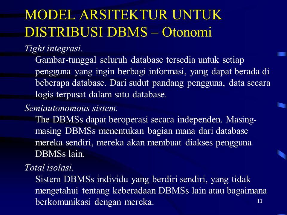 MODEL ARSITEKTUR UNTUK DISTRIBUSI DBMS – Otonomi