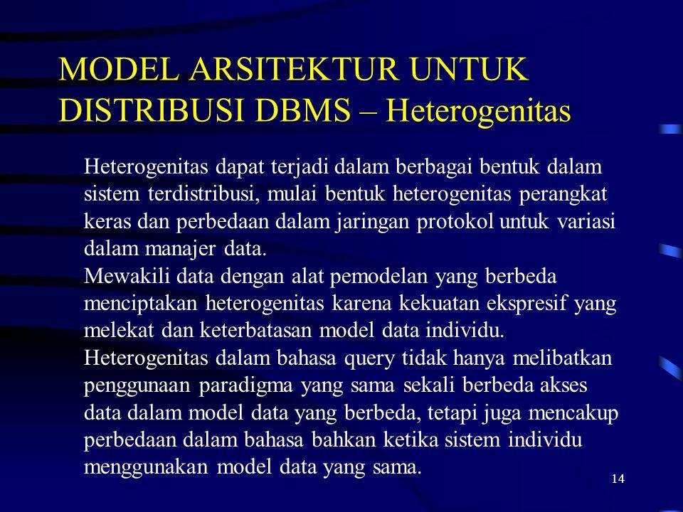 MODEL ARSITEKTUR UNTUK DISTRIBUSI DBMS – Heterogenitas