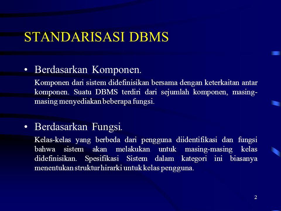 STANDARISASI DBMS Berdasarkan Komponen. Berdasarkan Fungsi.