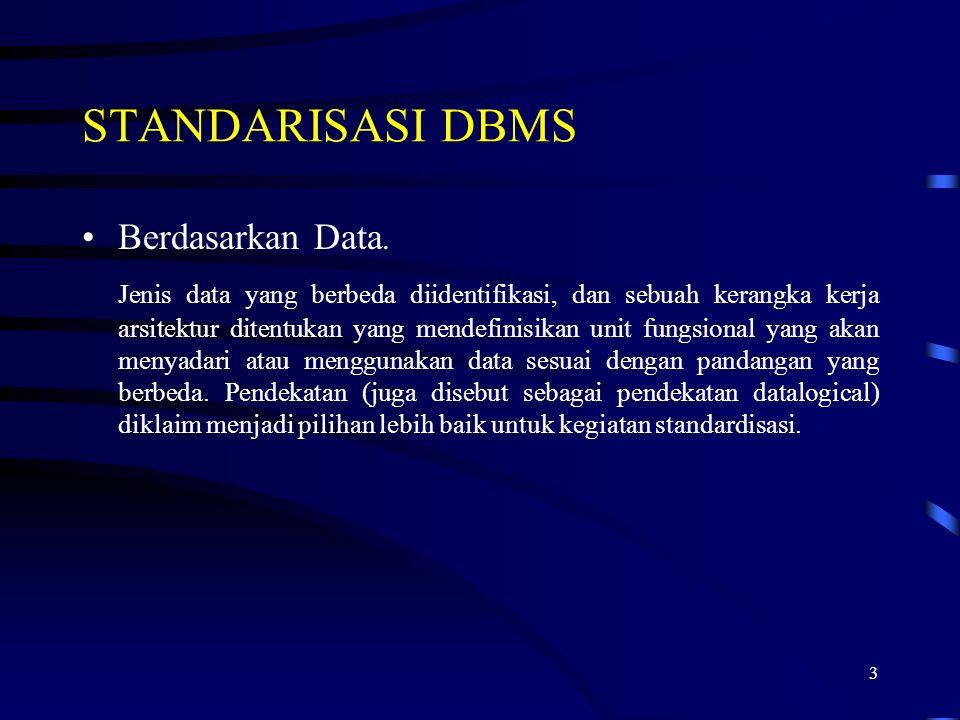 STANDARISASI DBMS Berdasarkan Data.