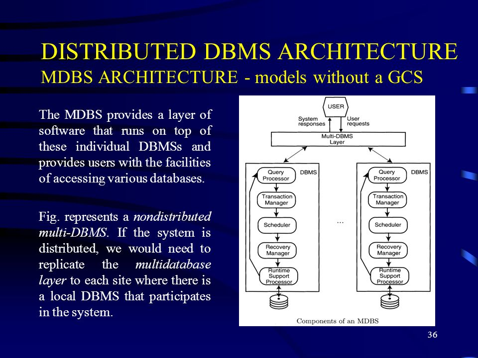 DISTRIBUTED DBMS ARCHITECTURE MDBS ARCHITECTURE - models without a GCS