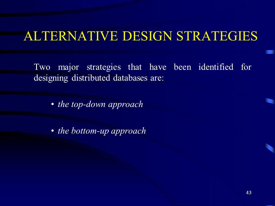 ALTERNATIVE DESIGN STRATEGIES