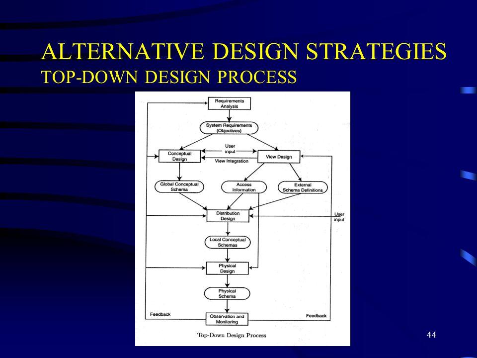 ALTERNATIVE DESIGN STRATEGIES TOP-DOWN DESIGN PROCESS