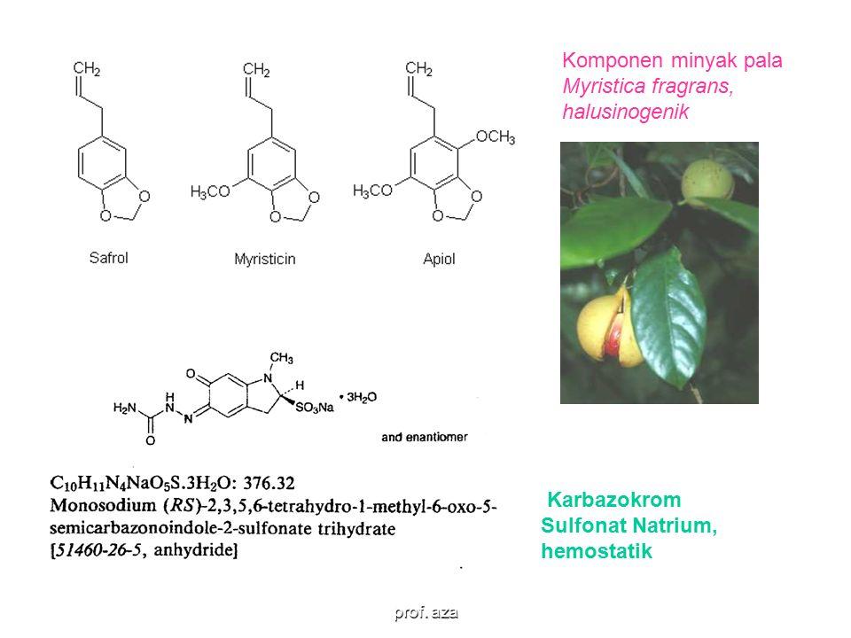 Komponen minyak pala Myristica fragrans, halusinogenik