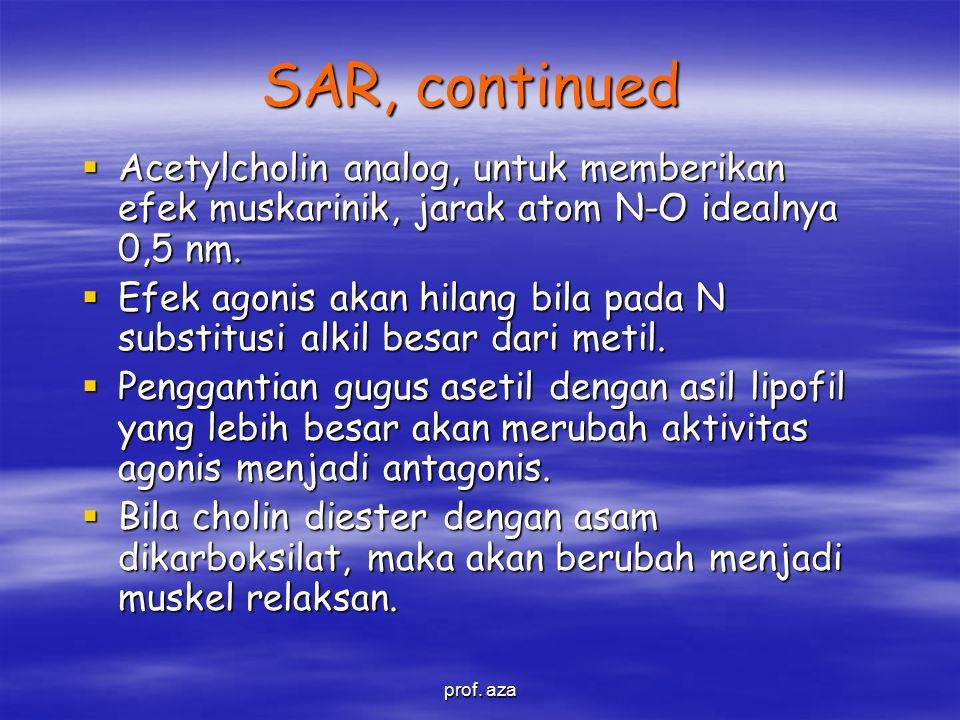 SAR, continued Acetylcholin analog, untuk memberikan efek muskarinik, jarak atom N-O idealnya 0,5 nm.