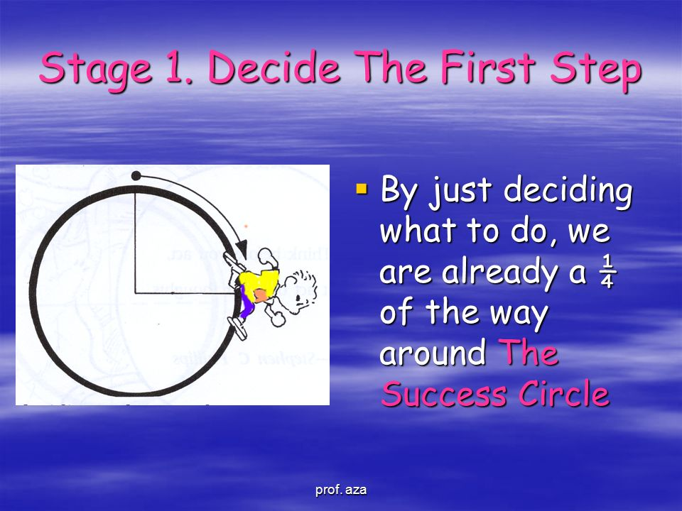 Stage 1. Decide The First Step