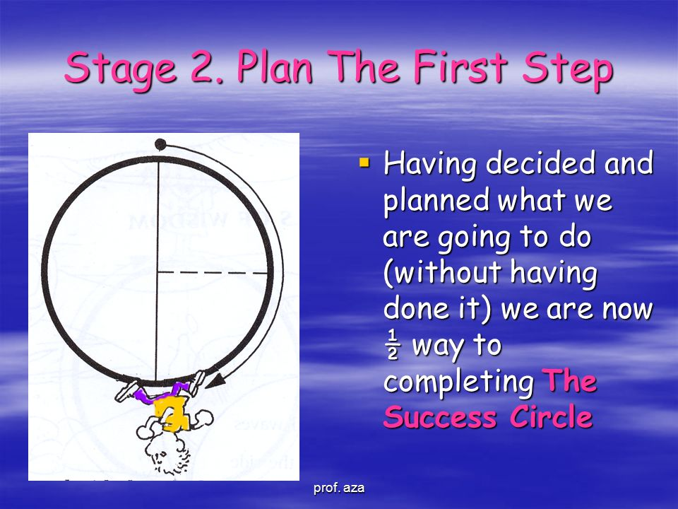 Stage 2. Plan The First Step