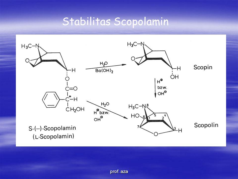 Stabilitas Scopolamin