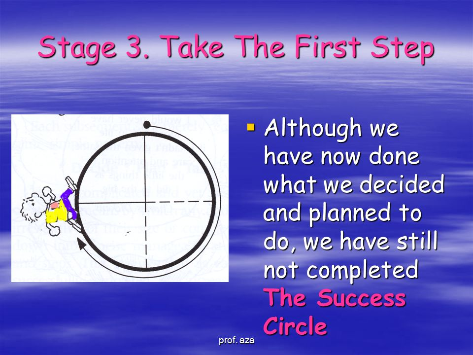 Stage 3. Take The First Step