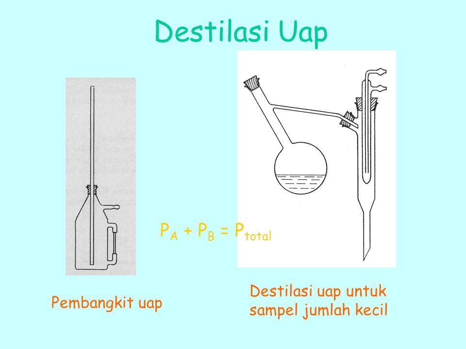 Destilasi Uap PA + PB = Ptotal Destilasi uap untuk sampel jumlah kecil