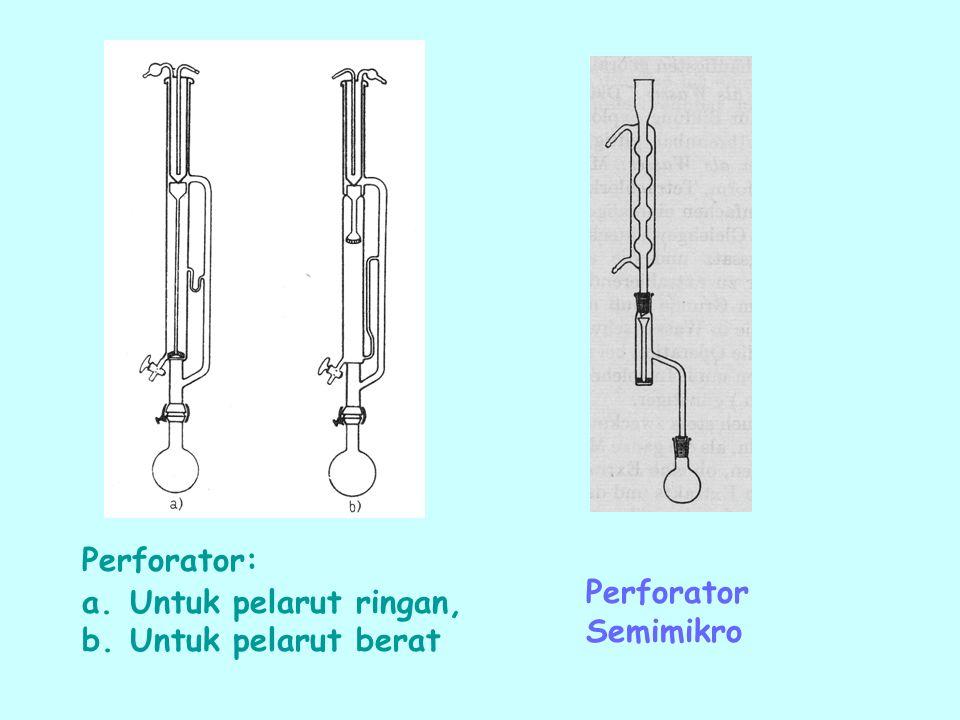 Perforator: Untuk pelarut ringan, Untuk pelarut berat Perforator Semimikro