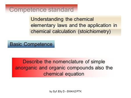 By Syf. Elly D - SMAN2 PTK Competence standard Understanding the chemical elementary laws and the application in chemical calculation (stoichiometry) Basic.