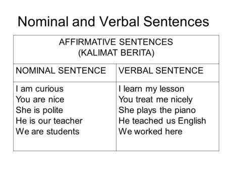 Nominal And Verbal Sentences Ppt Download