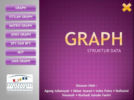 GRAPH STRUKTUR DATA Disusun Oleh :