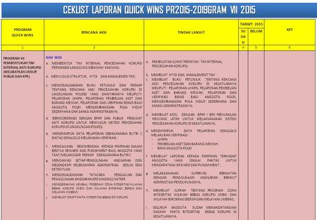 Ceklist Laporan Quick Wins Program Ii Ppt Download