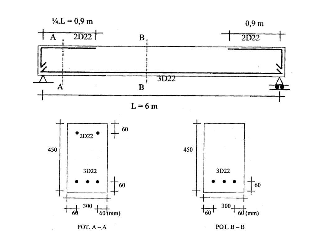 Struktur Beton Bertulang 1 Ppt Download