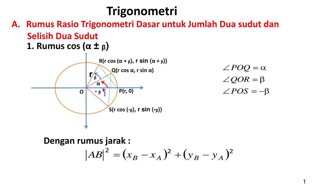 Trigonometri Rumus Rasio Trigonometri Dasar Untuk Jumlah Dua Sudut Dan Ppt Download