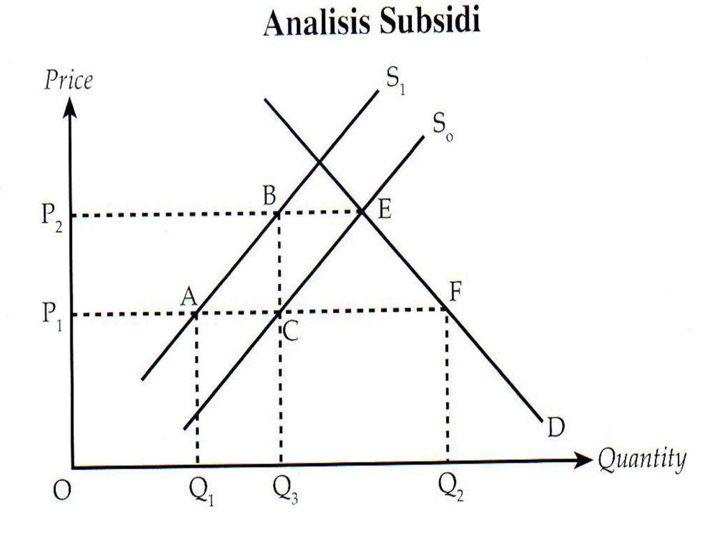 tanggal sistem perdagangan segitiga