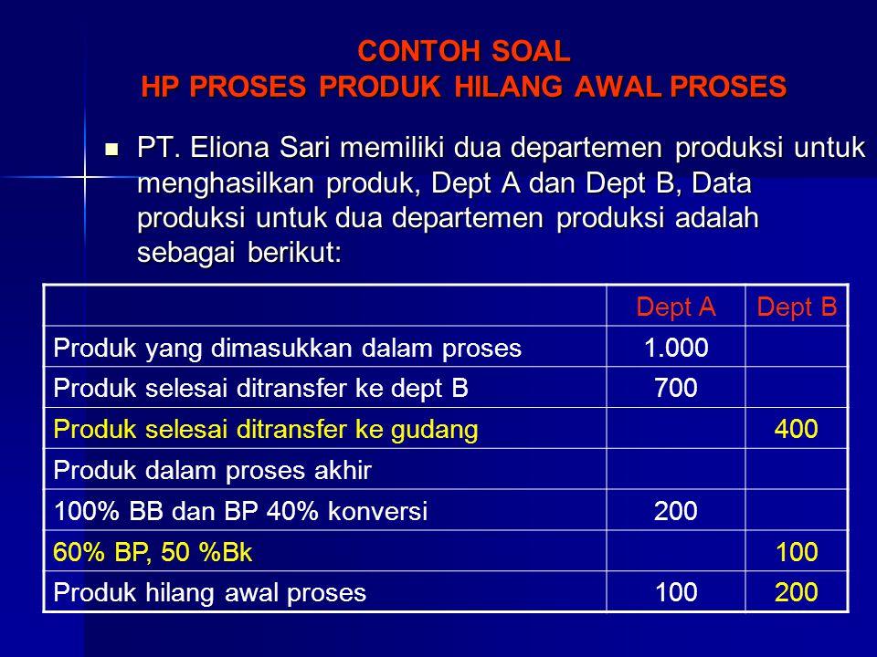 Contoh Soal Hp Proses Produk Hilang Awal Proses Ppt Download
