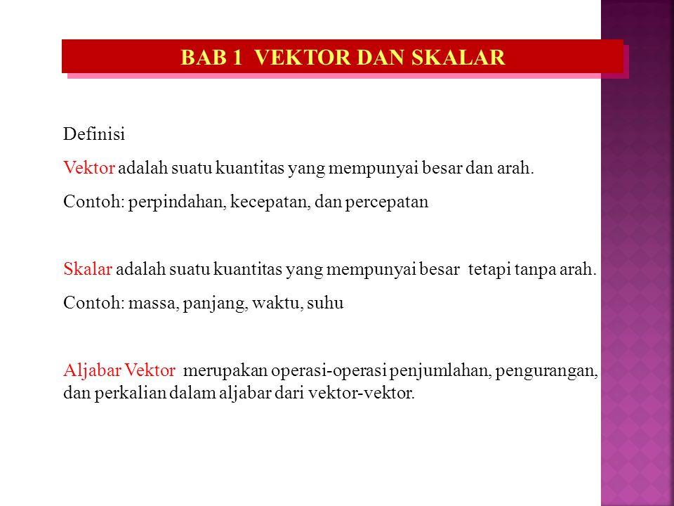 Bab 1 Vektor Dan Skalar Definisi Ppt Download