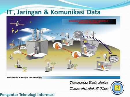 IT , Jaringan & Komunikasi Data