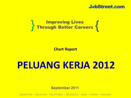 SINGAPORE • MALAYSIA • PHILIPPINES • INDONESIA • INDIA • JAPAN • THAILAND } { Improving Lives Through Better Careers PELUANG KERJA 2012 Chart Report September.
