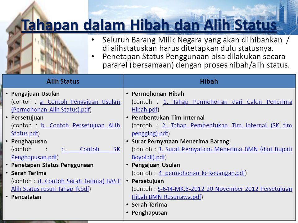 Tata Cara Proses Serah Terima Aset Rusunawa Ppt Download