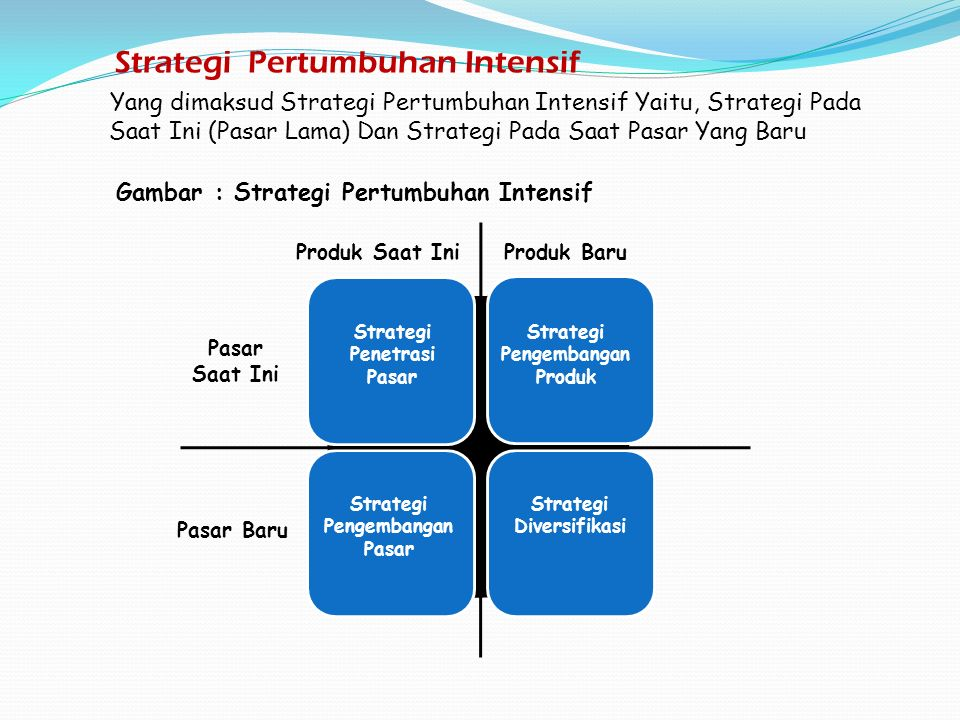 MODUL 7 STRATEGI PERTUMBUHAN DESKRIPSI : - ppt download