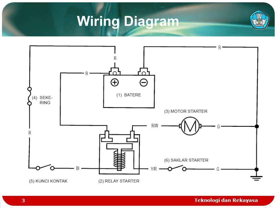Contoh Soal Dan Contoh Pidato Lengkap Gambar Rangkaian Kelistrikan Motor Starter