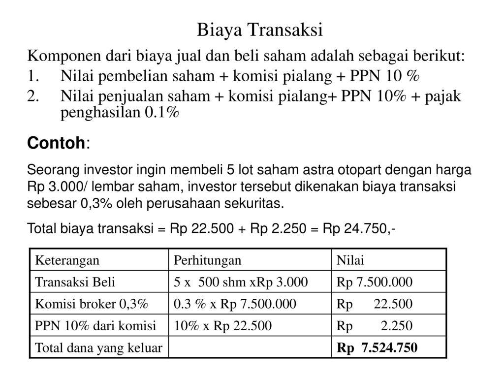 Indeks Harga Saham Individual Indeks Harga Saham Gabungan Ppt