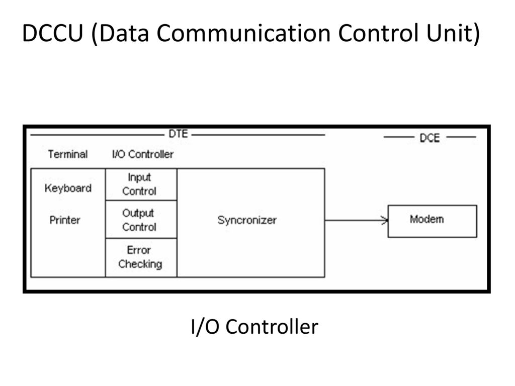DCCU (Data Communication Control Unit)