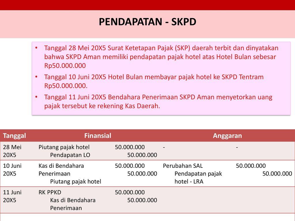Transaksi Akrual Ppt Download