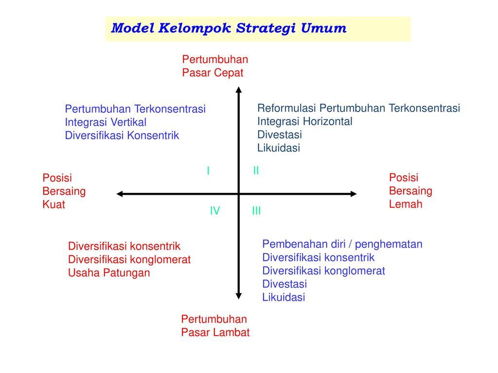 Pengertian Aliansi Strategis hingga Tipe dan Penggunaanya