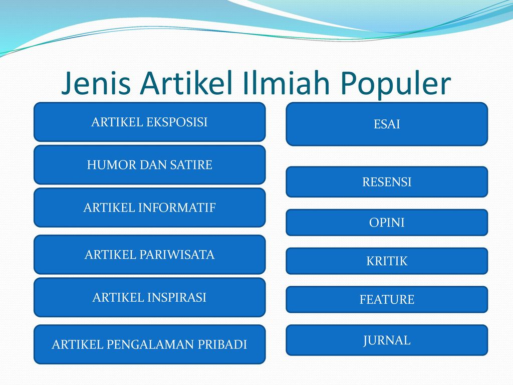 Menulis Ilmiah Populer Ppt Download