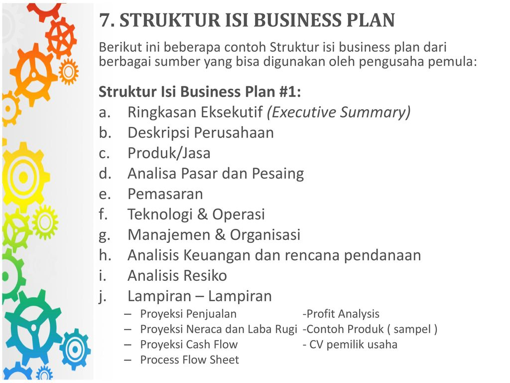Pengantar Business Plan Ppt Download