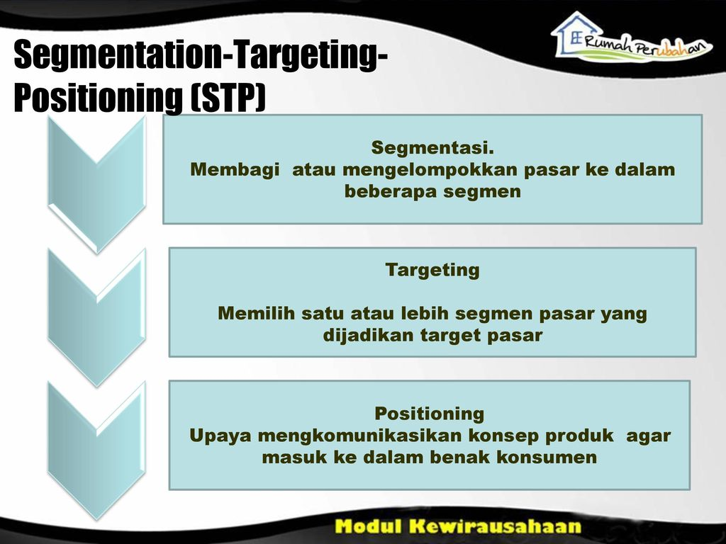 Segmentation-Targeting-Positioning (STP)